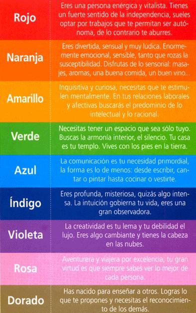 Colores personalidad