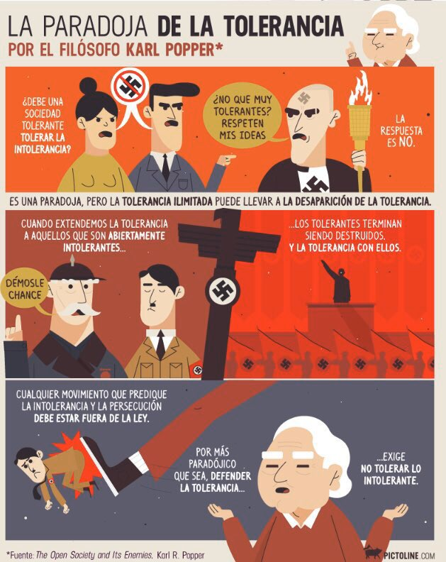 Paradoja de la tolerancia